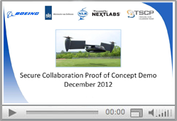Secure Collaboration Proof of Concept Demo 2012